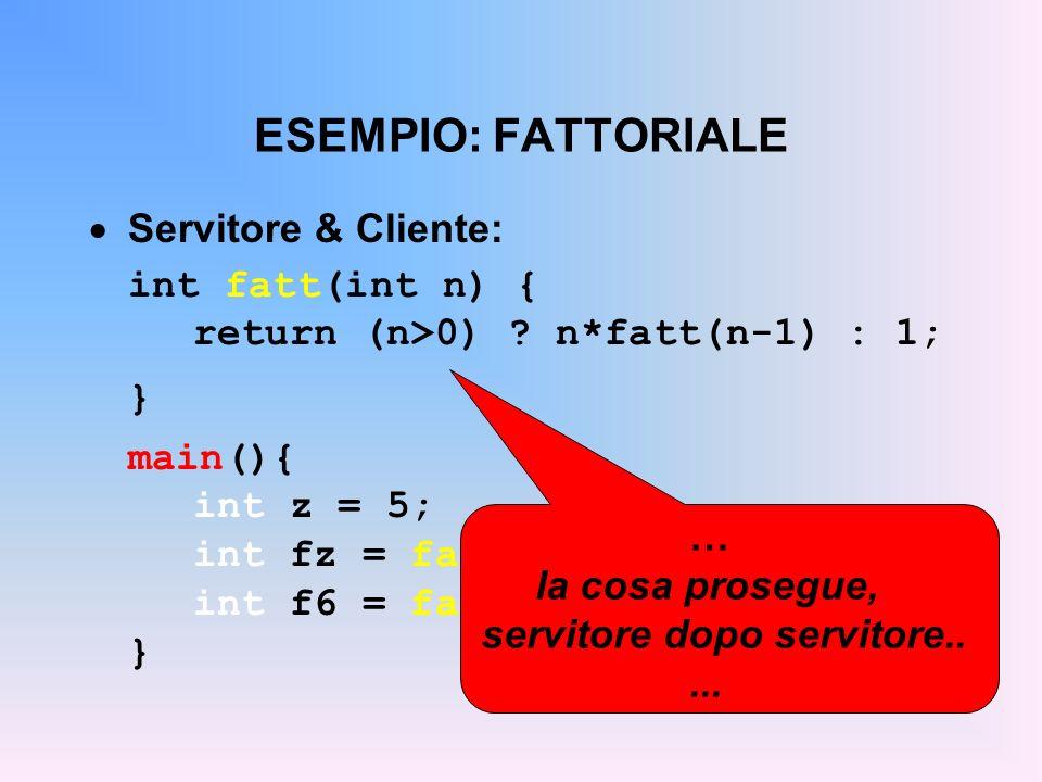 ESEMPIO: FATTORIALE Servitore & Cliente: int fatt(int n) { return (n>0) .