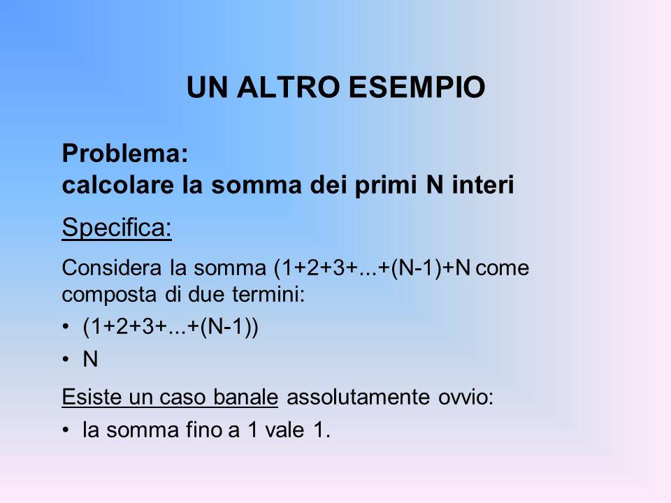 UN ALTRO ESEMPIO Problema: calcolare la somma dei primi N interi Specifica: Considera la somma (1+2+3+...+(N-1)+N come composta di due termini: (1+2+3+...+(N-1)) N Esiste un caso banale assolutamente ovvio: la somma fino a 1 vale 1.