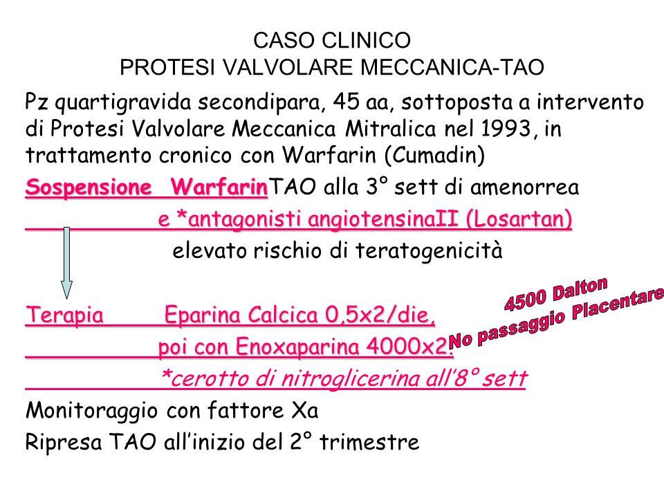 CASO CLINICO PROTESI VALVOLARE MECCANICA-TAO Pz quartigravida secondipara, 45 aa, sottoposta a intervento di Protesi Valvolare Meccanica Mitralica nel