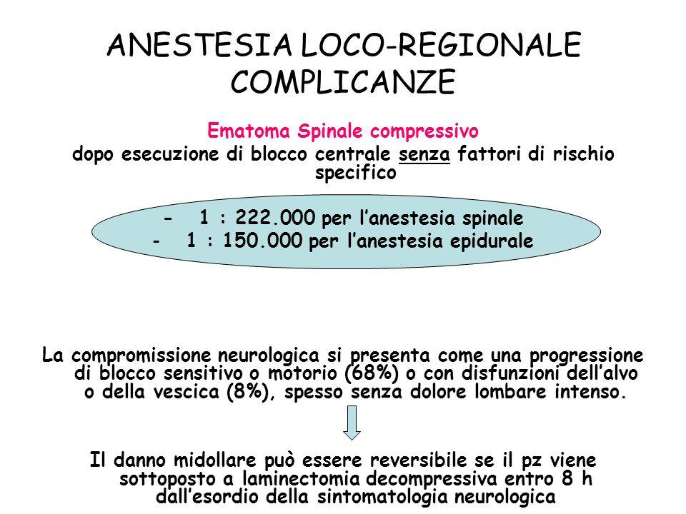 ANESTESIA LOCO-REGIONALE COMPLICANZE Ematoma Spinale compressivo dopo esecuzione di blocco centrale senza fattori di rischio specifico - 1 : 222.000 p