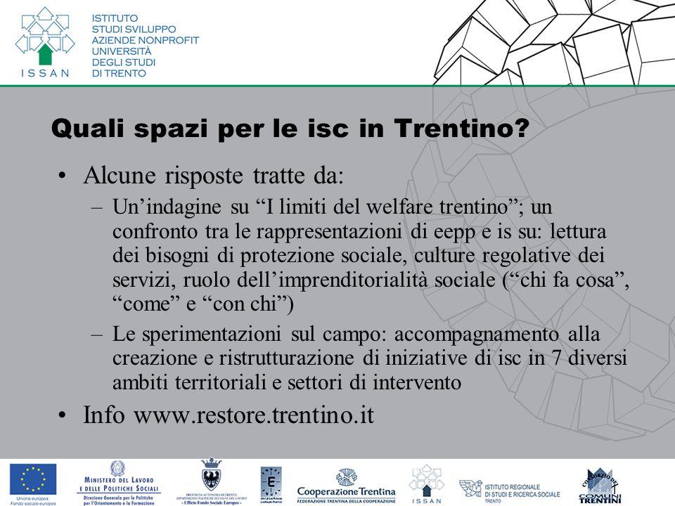 1 Quali spazi per le isc in Trentino.