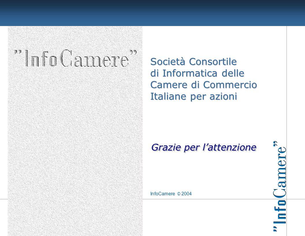 Società Consortile di Informatica delle Camere di Commercio Italiane per azioni InfoCamere © 2004 Grazie per lattenzione