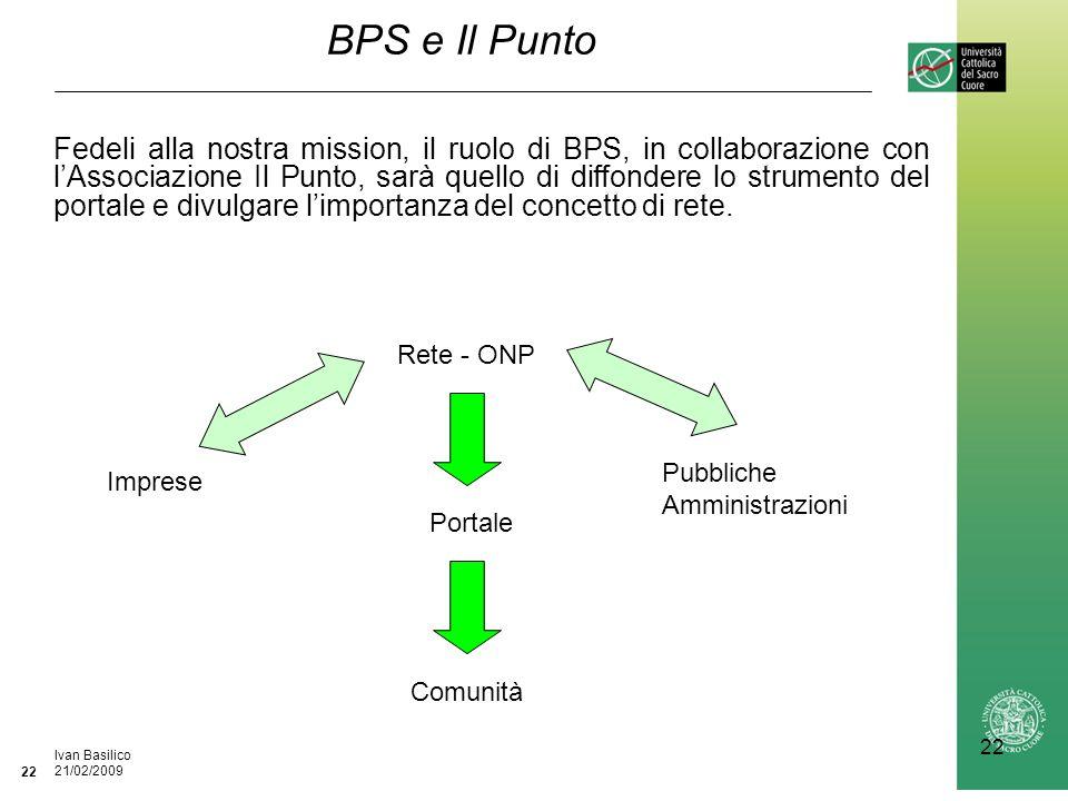 Ufficio / Autore DataIvan Basilico 21/02/2009 22 Fedeli alla nostra mission, il ruolo di BPS, in collaborazione con lAssociazione Il Punto, sarà quello di diffondere lo strumento del portale e divulgare limportanza del concetto di rete.