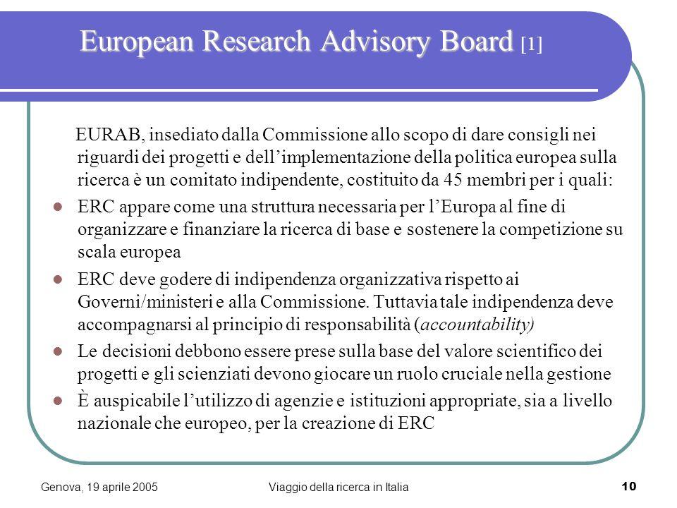 Genova, 19 aprile 2005Viaggio della ricerca in Italia10 European Research Advisory Board European Research Advisory Board [1] EURAB, insediato dalla Commissione allo scopo di dare consigli nei riguardi dei progetti e dellimplementazione della politica europea sulla ricerca è un comitato indipendente, costituito da 45 membri per i quali: ERC appare come una struttura necessaria per lEuropa al fine di organizzare e finanziare la ricerca di base e sostenere la competizione su scala europea ERC deve godere di indipendenza organizzativa rispetto ai Governi/ministeri e alla Commissione.