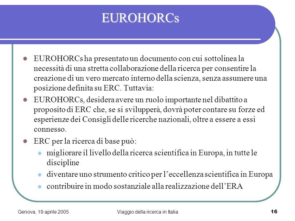 Genova, 19 aprile 2005Viaggio della ricerca in Italia16 EUROHORCs EUROHORCs EUROHORCs ha presentato un documento con cui sottolinea la necessità di una stretta collaborazione della ricerca per consentire la creazione di un vero mercato interno della scienza, senza assumere una posizione definita su ERC.