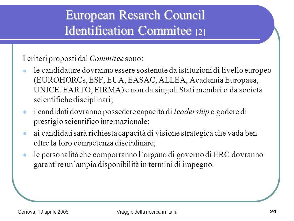 Genova, 19 aprile 2005Viaggio della ricerca in Italia25 High-Level Expert Group [1] Il gruppo di esperti di alto livello (HLEG), insediato nel 2004 dallallora Commissario per la Ricerca, Busquin, ha licenziato il suo rapporto nel marzo 2005.