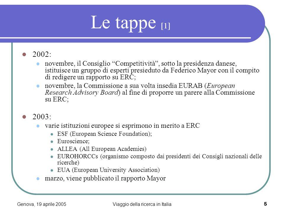 Genova, 19 aprile 2005Viaggio della ricerca in Italia5 Le tappe [1] 2002: novembre, il Consiglio Competitività, sotto la presidenza danese, istituisce un gruppo di esperti presieduto da Federico Mayor con il compito di redigere un rapporto su ERC; novembre, la Commissione a sua volta insedia EURAB (European Research Advisory Board) al fine di proporre un parere alla Commissione su ERC; 2003: varie istituzioni europee si esprimono in merito a ERC ESF (European Science Foundation); Euroscience; ALLEA (All European Academies) EUROHORCCs (organismo composto dai presidenti dei Consigli nazionali delle ricerche) EUA (European University Association) marzo, viene pubblicato il rapporto Mayor