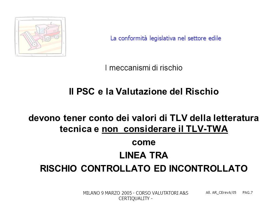 MILANO 9 MARZO 2005 - CORSO VALUTATORI A&S CERTIQUALITY - All.