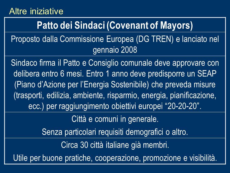 Altre iniziative Patto dei Sindaci (Covenant of Mayors) Proposto dalla Commissione Europea (DG TREN) e lanciato nel gennaio 2008 Sindaco firma il Patt