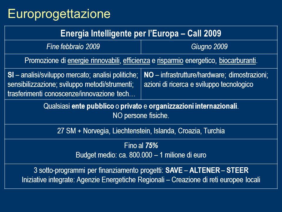 Europrogettazione Energia Intelligente per lEuropa – Call 2009 Fine febbraio 2009Giugno 2009 Promozione di energie rinnovabili, efficienza e risparmio