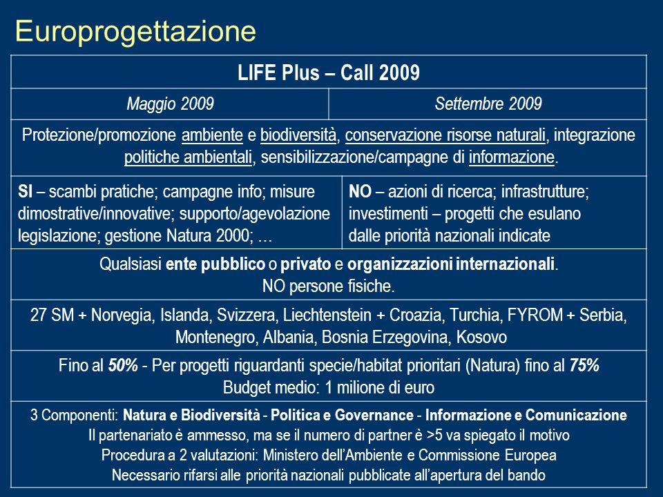 Europrogettazione LIFE Plus – Call 2009 Maggio 2009Settembre 2009 Protezione/promozione ambiente e biodiversità, conservazione risorse naturali, integ