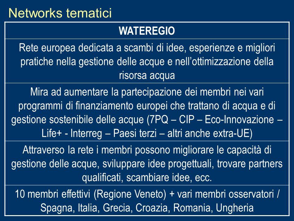 Networks tematici WATEREGIO Rete europea dedicata a scambi di idee, esperienze e migliori pratiche nella gestione delle acque e nellottimizzazione del