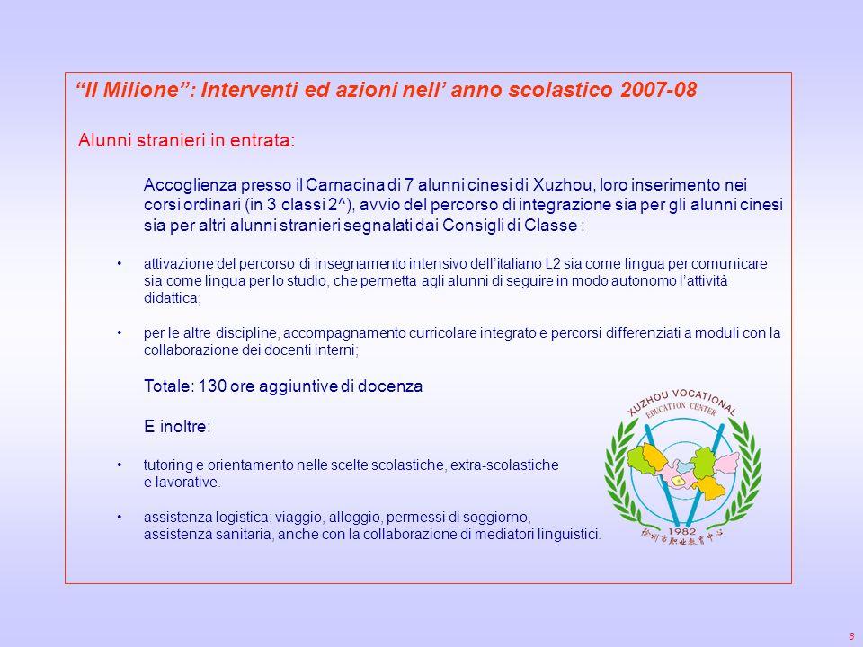 Il Milione: Interventi ed azioni nell anno scolastico 2007-08 Alunni stranieri in entrata: Accoglienza presso il Carnacina di 7 alunni cinesi di Xuzhou, loro inserimento nei corsi ordinari (in 3 classi 2^), avvio del percorso di integrazione sia per gli alunni cinesi sia per altri alunni stranieri segnalati dai Consigli di Classe : attivazione del percorso di insegnamento intensivo dellitaliano L2 sia come lingua per comunicare sia come lingua per lo studio, che permetta agli alunni di seguire in modo autonomo lattività didattica; per le altre discipline, accompagnamento curricolare integrato e percorsi differenziati a moduli con la collaborazione dei docenti interni; Totale: 130 ore aggiuntive di docenza E inoltre: tutoring e orientamento nelle scelte scolastiche, extra-scolastiche e lavorative.
