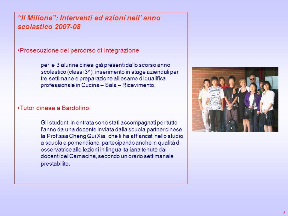 Il Milione: Interventi ed azioni nell anno scolastico 2007-08 Lettore di italiano a Xuzhou Per il 3° anno consecutivo è stato inviato in Cina a metà Ottobre 2007 un lettore di italiano, esperto di lingua cinese, per linsegnamento dellitaliano L2 agli allievi aspiranti alla frequenza presso il nostro Istituto nella.s.