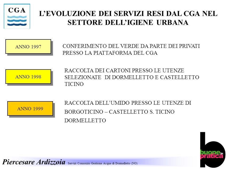 LEVOLUZIONE DEI SERVIZI RESI DAL CGA NEL SETTORE DELLIGIENE URBANA ANNO 1997 CONFERIMENTO DEL VERDE DA PARTE DEI PRIVATI PRESSO LA PIATTAFORMA DEL CGA RACCOLTA DEI CARTONI PRESSO LE UTENZE SELEZIONATE DI DORMELLETTO E CASTELLETTO TICINO ANNO 1998 ANNO 1999 RACCOLTA DELLUMIDO PRESSO LE UTENZE DI BORGOTICINO – CASTELLETTO S.