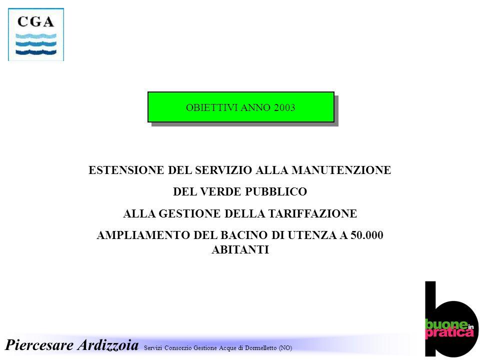 Piercesare Ardizzoia Servizi Consorzio Gestione Acque di Dormelletto (NO) ESTENSIONE DEL SERVIZIO ALLA MANUTENZIONE DEL VERDE PUBBLICO ALLA GESTIONE DELLA TARIFFAZIONE AMPLIAMENTO DEL BACINO DI UTENZA A 50.000 ABITANTI OBIETTIVI ANNO 2003