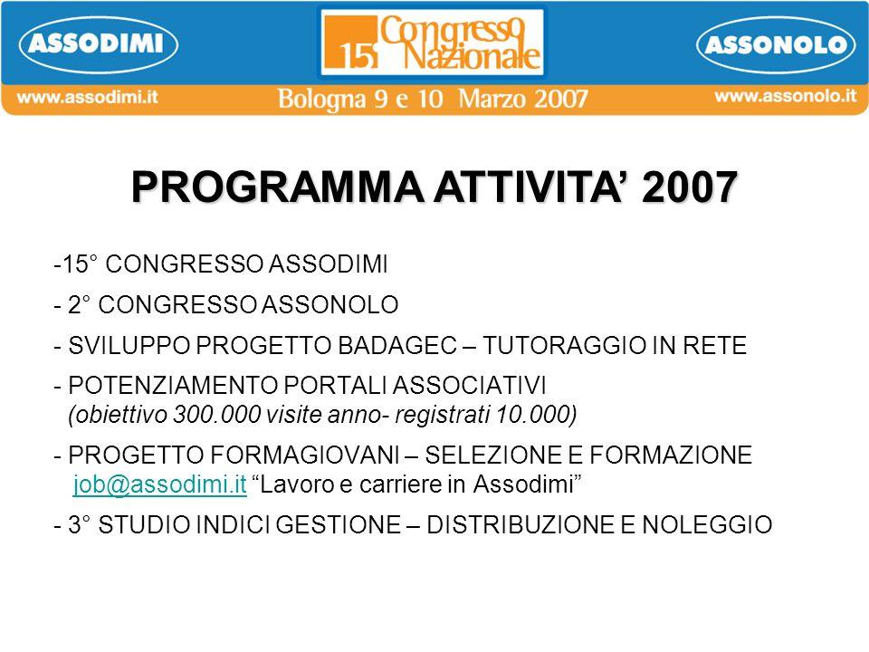 -15° CONGRESSO ASSODIMI - 2° CONGRESSO ASSONOLO - SVILUPPO PROGETTO BADAGEC – TUTORAGGIO IN RETE - POTENZIAMENTO PORTALI ASSOCIATIVI (obiettivo 300.00