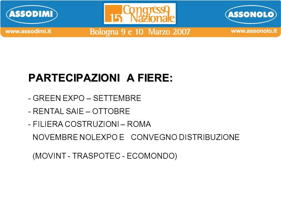 PARTECIPAZIONI A FIERE: PARTECIPAZIONI A FIERE: - GREEN EXPO – SETTEMBRE - RENTAL SAIE – OTTOBRE - FILIERA COSTRUZIONI – ROMA NOVEMBRE NOLEXPO E CONVE