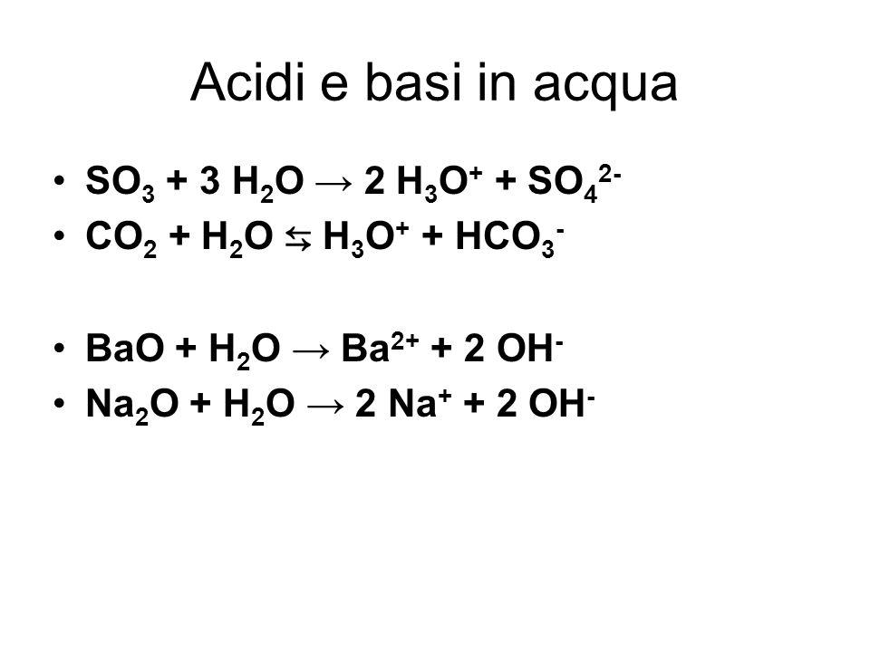 Acidi e basi in acqua SO 3 + 3 H 2 O 2 H 3 O + + SO 4 2- CO 2 + H 2 O H 3 O + + HCO 3 - BaO + H 2 O Ba 2+ + 2 OH - Na 2 O + H 2 O 2 Na + + 2 OH -
