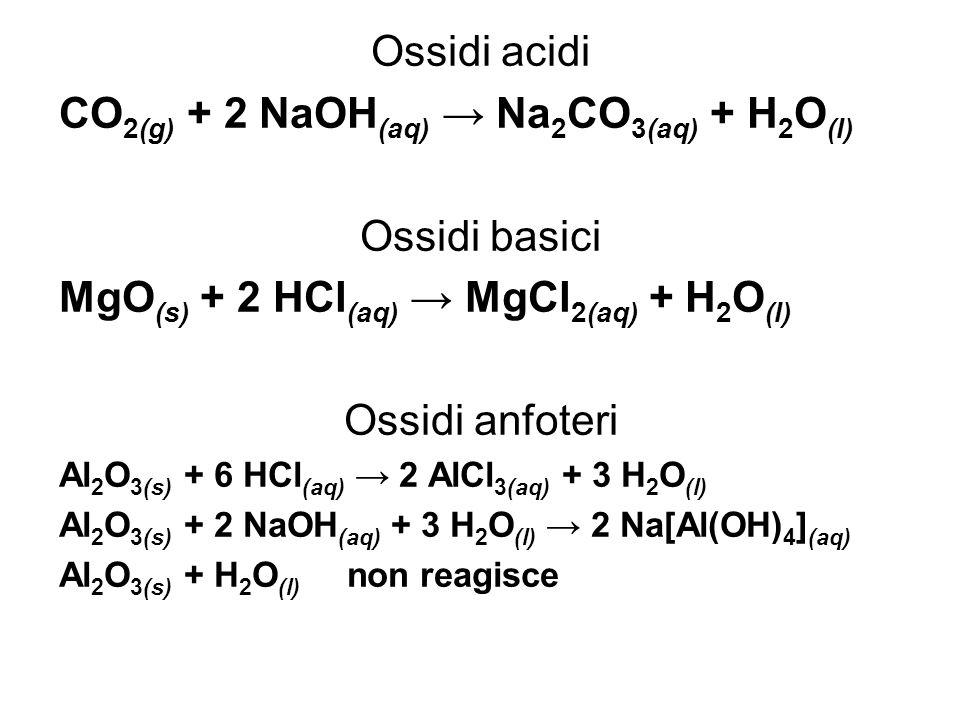 Ossidi acidi CO 2(g) + 2 NaOH (aq) Na 2 CO 3(aq) + H 2 O (l) Ossidi basici MgO (s) + 2 HCl (aq) MgCl 2(aq) + H 2 O (l) Ossidi anfoteri Al 2 O 3(s) + 6