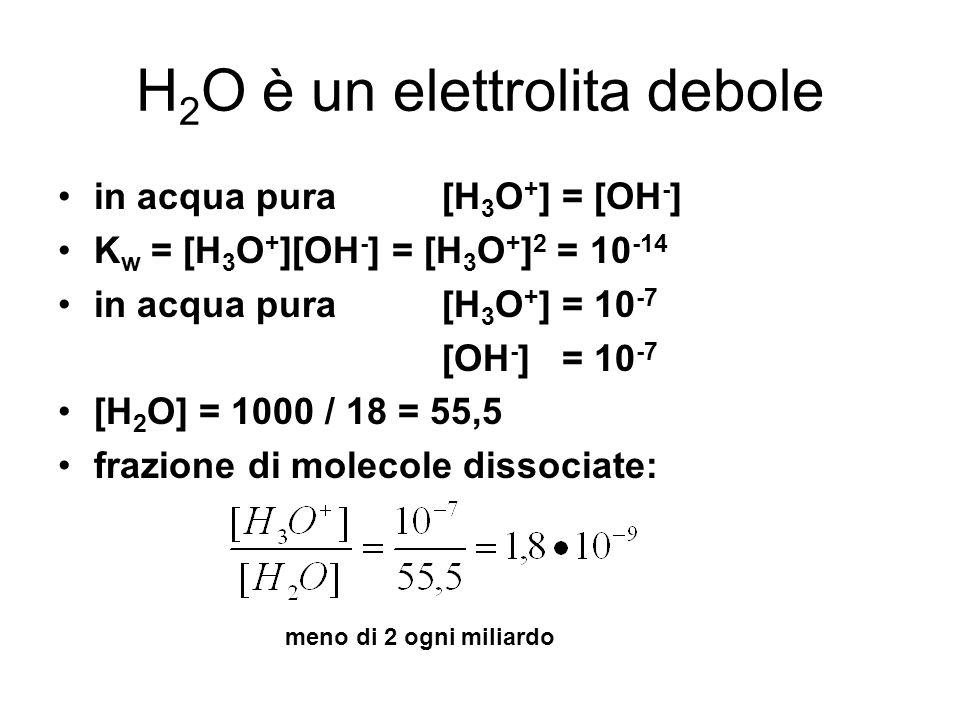 H 2 O è un elettrolita debole in acqua pura[H 3 O + ] = [OH - ] K w = [H 3 O + ][OH - ] = [H 3 O + ] 2 = 10 -14 in acqua pura [H 3 O + ] = 10 -7 [OH -