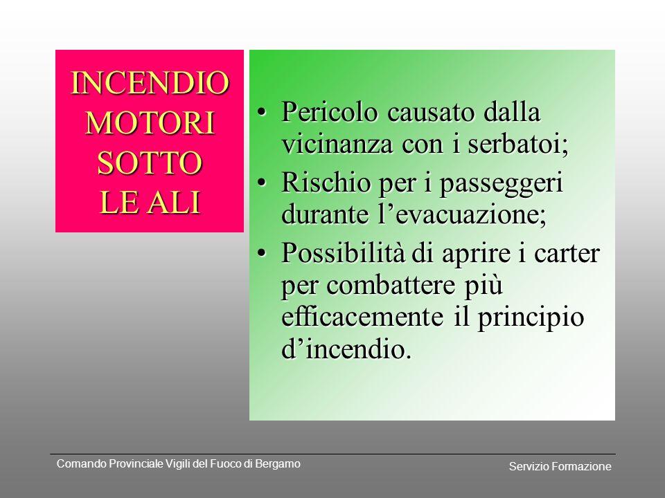 Servizio Formazione Comando Provinciale Vigili del Fuoco di Bergamo INCENDIO MOTORI SOPRA LE ALI Pannello daccesso per estinguentiPannello daccesso pe