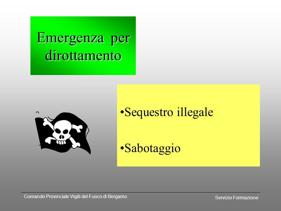Servizio Formazione Comando Provinciale Vigili del Fuoco di Bergamo Emergenza per bomba A bordo di aeromobile Nelle strutture dell'aerostazione Nel se
