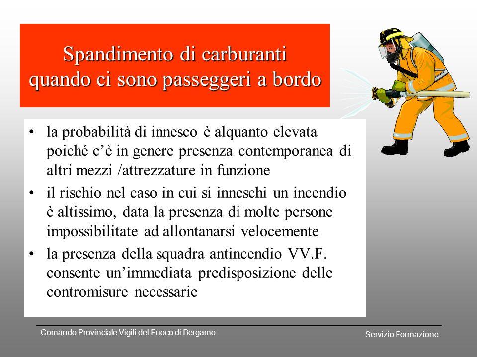Servizio Formazione Comando Provinciale Vigili del Fuoco di Bergamo 15 m MOTORI SPENTI SCALA FUEL TRUCK A300 LOADER BULK CATERING Esempio di applicazi