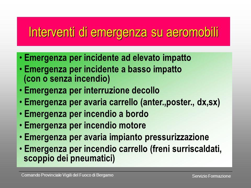 Servizio Formazione Comando Provinciale Vigili del Fuoco di Bergamo Piani demergenza Piano di emergenza aeroportuale incivolo P.O.S Piano di Protezion