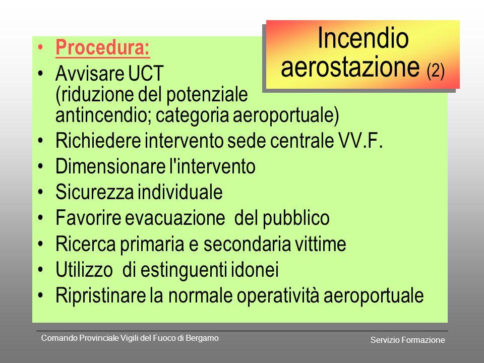 Servizio Formazione Comando Provinciale Vigili del Fuoco di Bergamo Prevenzione Pianta dell'edificio Piano d'emergenza Aerostazione (Sacbo) Sistema di