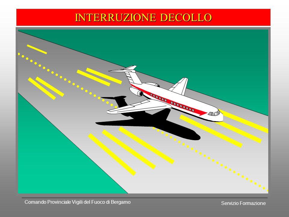 Servizio Formazione Comando Provinciale Vigili del Fuoco di Bergamo Basse forze di impatto, dove sussiste un certo scivolamento e le ferite degli occu
