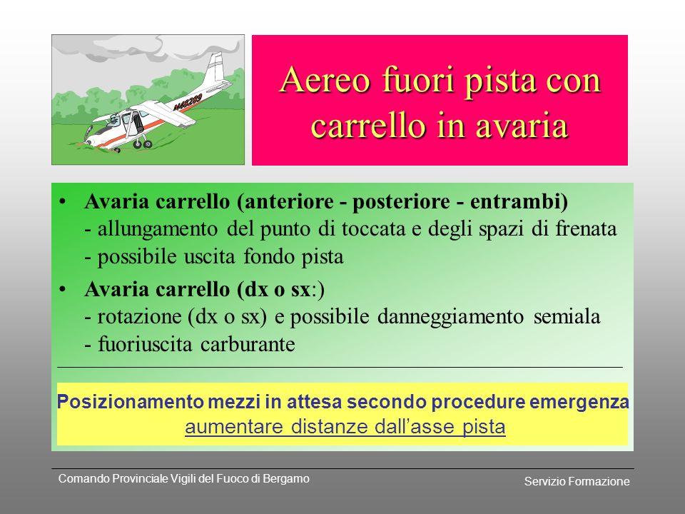 Servizio Formazione Comando Provinciale Vigili del Fuoco di Bergamo Aereo fuori pista con carrello in avaria