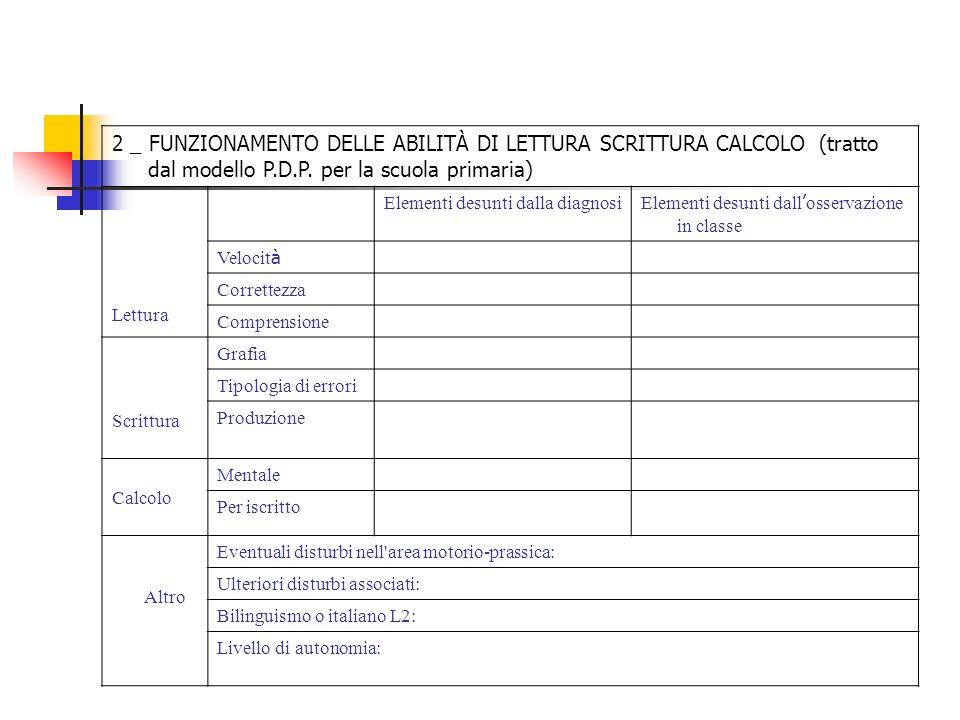 2 _ FUNZIONAMENTO DELLE ABILITÀ DI LETTURA SCRITTURA CALCOLO (tratto dal modello P.D.P. per la scuola primaria) Lettura Elementi desunti dalla diagnos