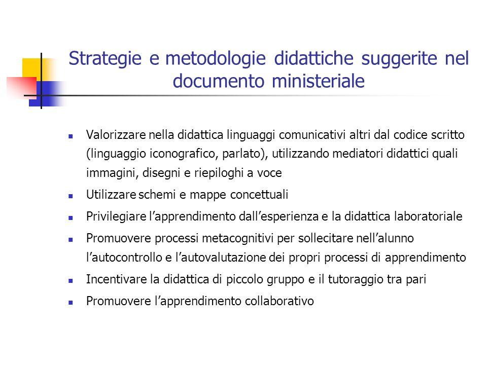 Strategie e metodologie didattiche suggerite nel documento ministeriale Valorizzare nella didattica linguaggi comunicativi altri dal codice scritto (l