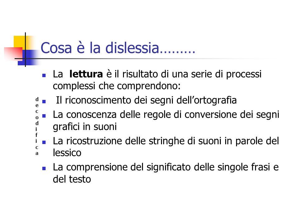 Cosa è la dislessia……… La lettura è il risultato di una serie di processi complessi che comprendono: Il riconoscimento dei segni dellortografia La con