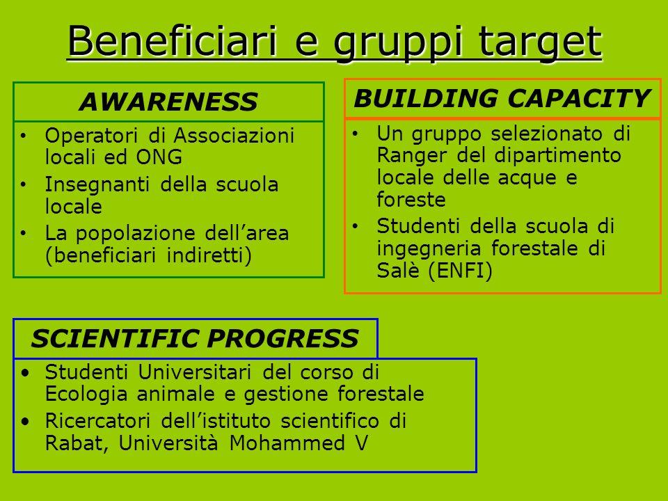 Studenti Universitari del corso di Ecologia animale e gestione forestale Ricercatori dellistituto scientifico di Rabat, Università Mohammed V Benefici