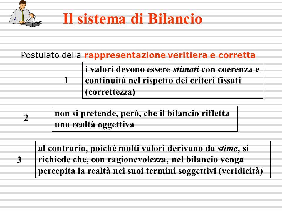 i valori devono essere stimati con coerenza e continuità nel rispetto dei criteri fissati (correttezza) non si pretende, però, che il bilancio riflett