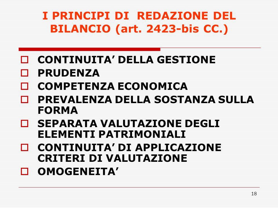 18 I PRINCIPI DI REDAZIONE DEL BILANCIO (art. 2423-bis CC.) CONTINUITA DELLA GESTIONE PRUDENZA COMPETENZA ECONOMICA PREVALENZA DELLA SOSTANZA SULLA FO