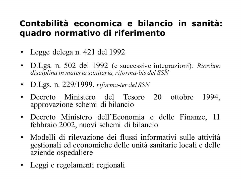 Contabilità economica e bilancio in sanità: quadro normativo di riferimento Legge delega n. 421 del 1992 D.Lgs. n. 502 del 1992 (e successive integraz