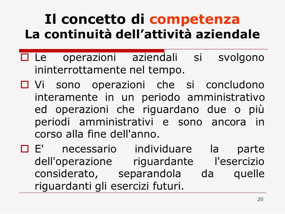 20 Il concetto di competenza La continuità dellattività aziendale Le operazioni aziendali si svolgono ininterrottamente nel tempo. Vi sono operazioni