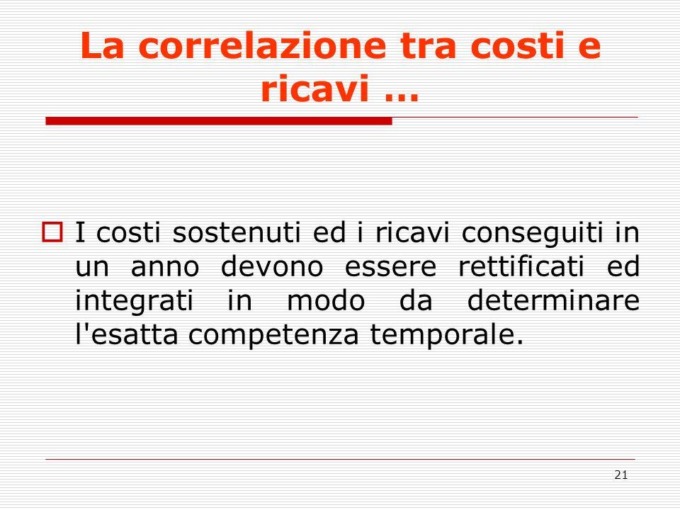 21 La correlazione tra costi e ricavi … I costi sostenuti ed i ricavi conseguiti in un anno devono essere rettificati ed integrati in modo da determin