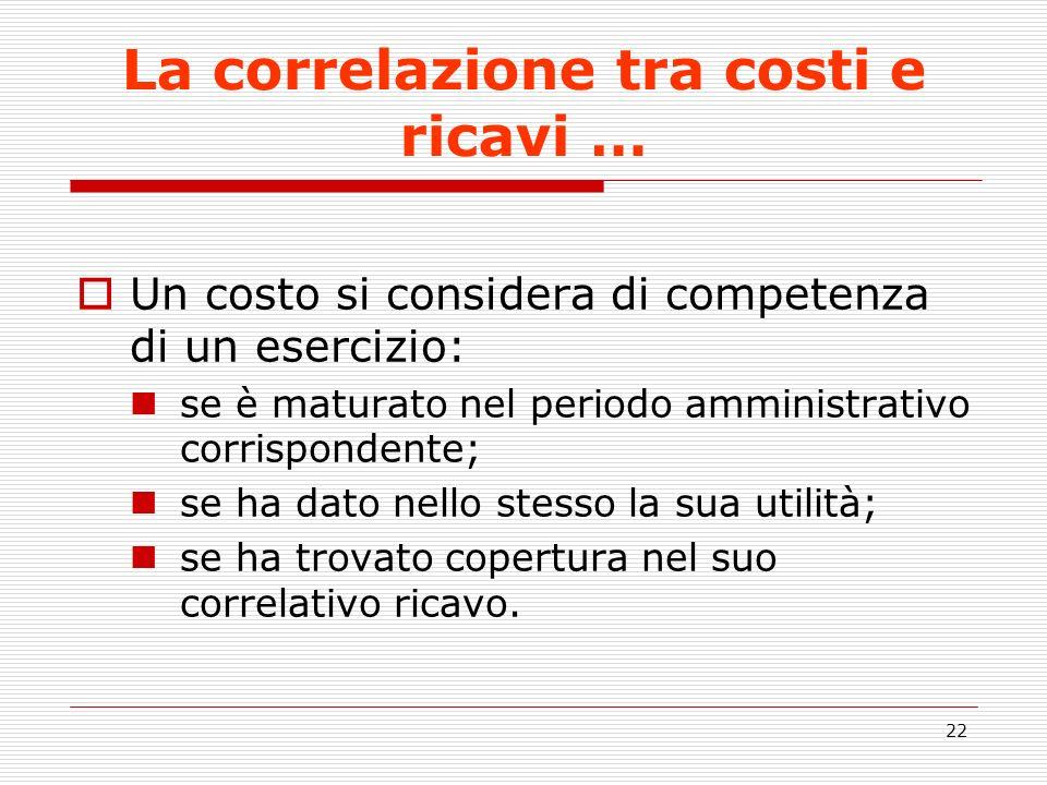 22 La correlazione tra costi e ricavi … Un costo si considera di competenza di un esercizio: se è maturato nel periodo amministrativo corrispondente;