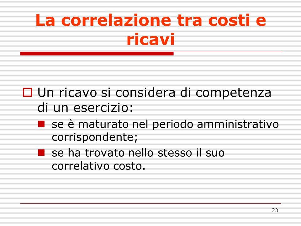 23 La correlazione tra costi e ricavi Un ricavo si considera di competenza di un esercizio: se è maturato nel periodo amministrativo corrispondente; s