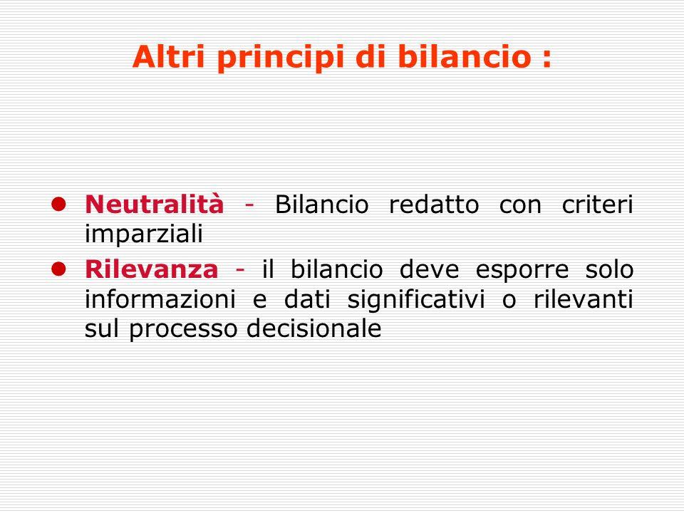Altri principi di bilancio : lNeutralità - Bilancio redatto con criteri imparziali lRilevanza - il bilancio deve esporre solo informazioni e dati sign