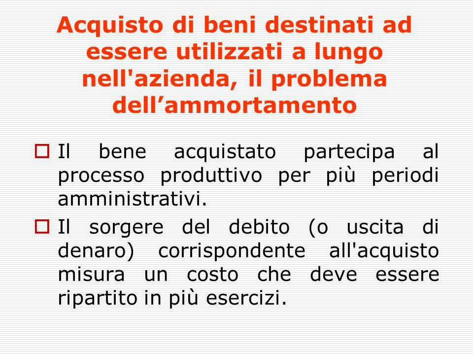 Acquisto di beni destinati ad essere utilizzati a lungo nell'azienda, il problema dellammortamento Il bene acquistato partecipa al processo produttivo
