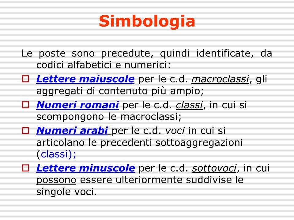 Simbologia Le poste sono precedute, quindi identificate, da codici alfabetici e numerici: Lettere maiuscole per le c.d. macroclassi, gli aggregati di