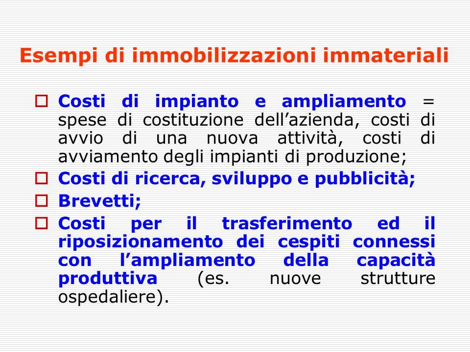 Esempi di immobilizzazioni immateriali Costi di impianto e ampliamento = spese di costituzione dellazienda, costi di avvio di una nuova attività, cost