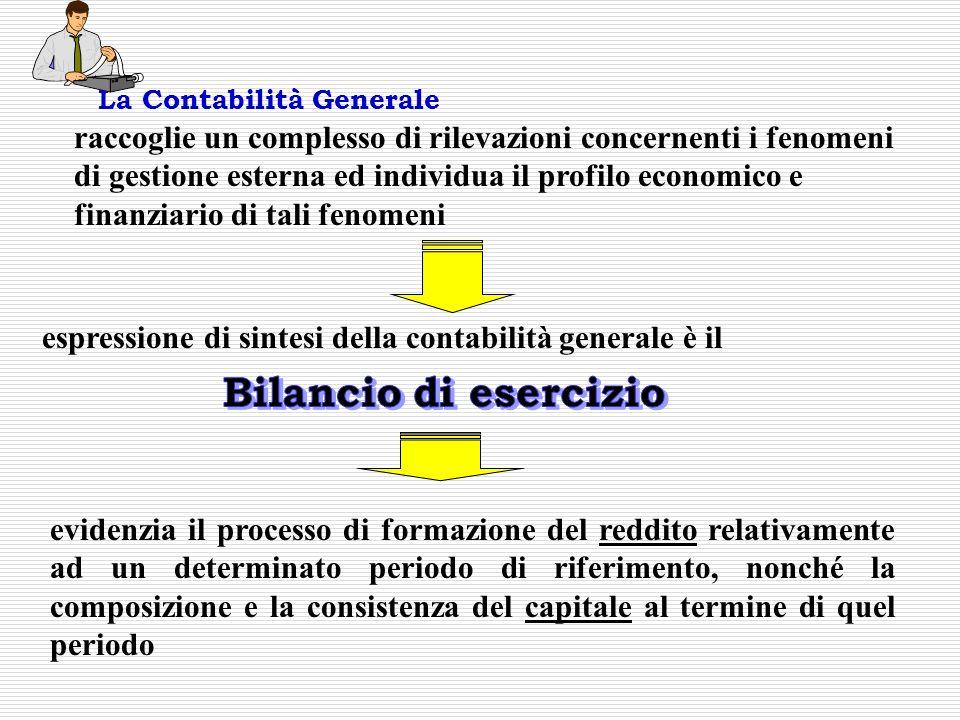 IL BILANCIO ex D.Lgs.127/91 (IV Diretta CEE, 1978) 1) Come deve essere redatto.
