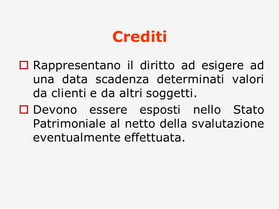 Crediti Rappresentano il diritto ad esigere ad una data scadenza determinati valori da clienti e da altri soggetti. Devono essere esposti nello Stato