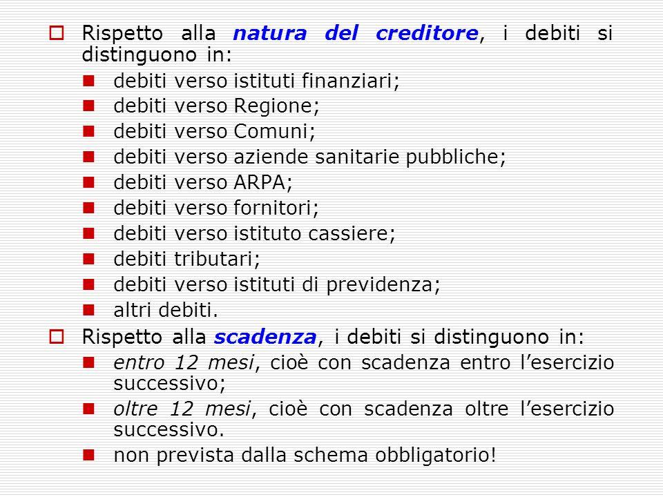 Rispetto alla natura del creditore, i debiti si distinguono in: debiti verso istituti finanziari; debiti verso Regione; debiti verso Comuni; debiti ve